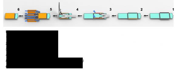 3D capacity forming unit-varus-1