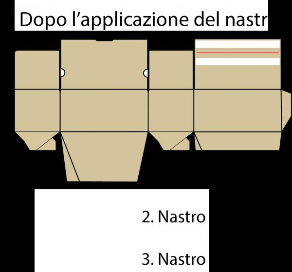 applicazione di nastro di carta siliconata